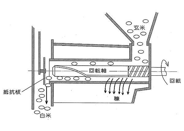 象印EP,CB型構造図