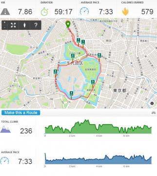 皇居激走20140316