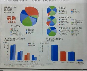 『日経ビジネス』 2014.06.02号 P.038