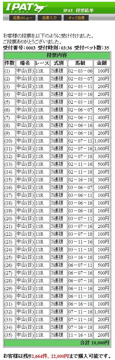 2014satsuki.jpg