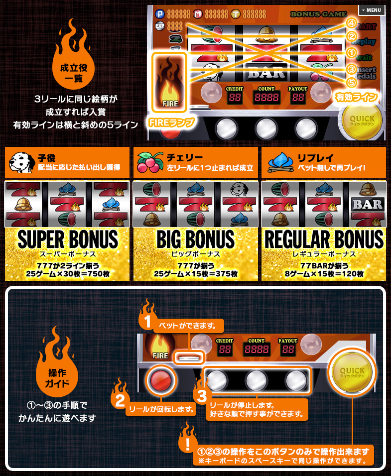 FIRE FIRE 強 遊び方