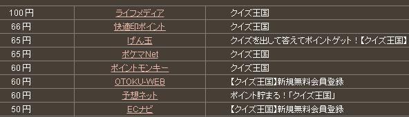 クイズ王国他サイト