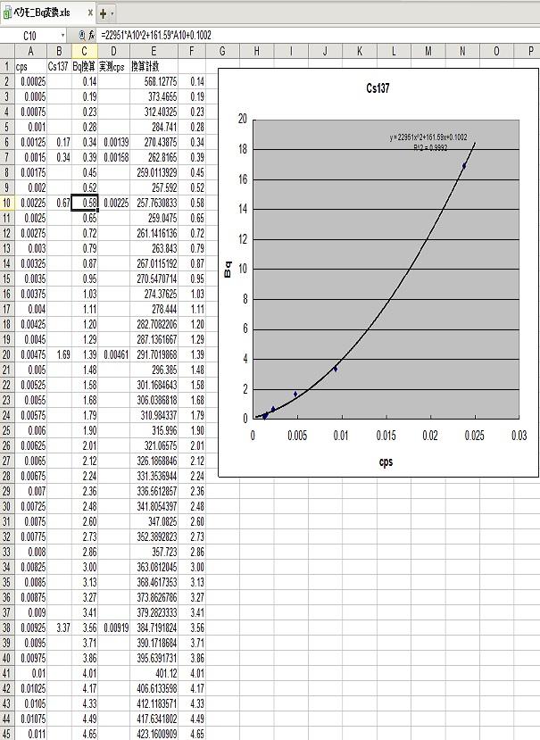 ベクレル変換係数4