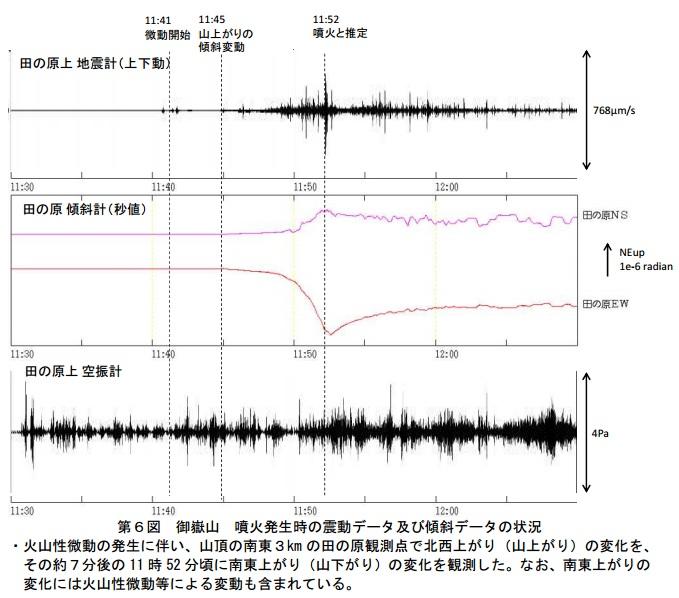 地震ブレイクアウト2