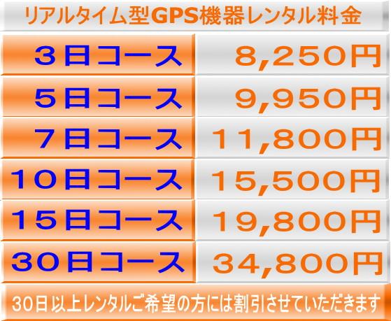 リアルタイムに検索できるGPS発信機の格安レンタル