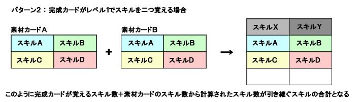 カード作成説明画像2-2