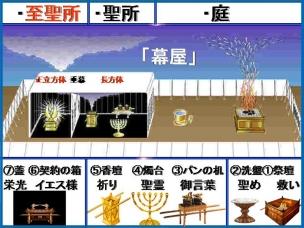 ★モーセの幕屋平面図
