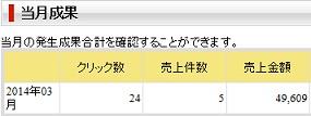 raku20140302.jpg