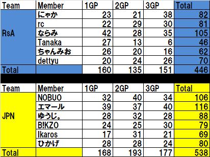 RsA VS JPN 01