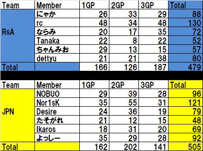 RsA VS JPN 02