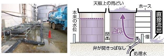 処理水漏れ-1-