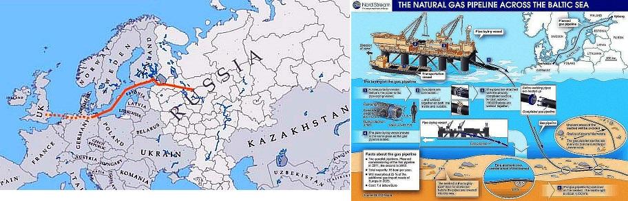 バルト海の海底を通って、ドイツのグライフスワルトに送り込む天然ガス・パイプライン