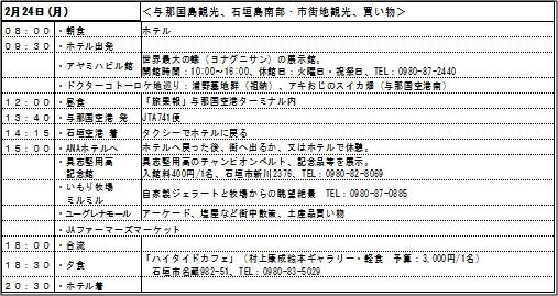 石垣島観光3日目