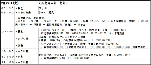 石垣島観光4日目