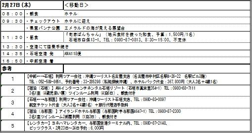 石垣島観光6日目