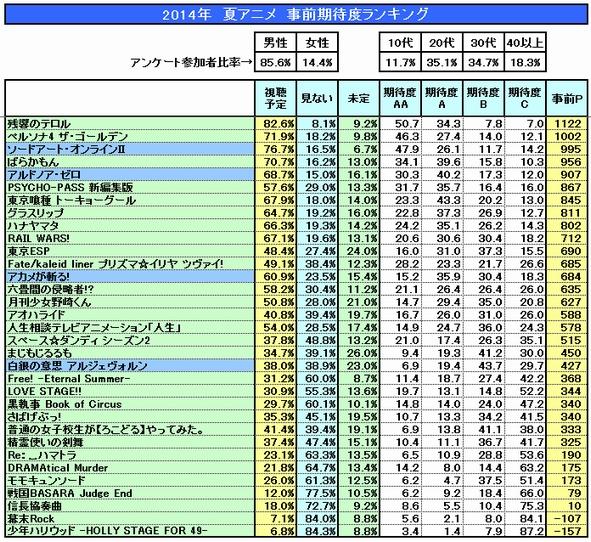 【速報】アニメDVD・BDの売り上げを見守るスレ17489YouTube動画>3本 ->画像>69枚