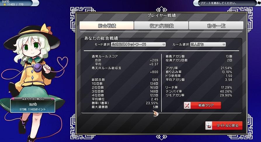 blog-senseki 201437