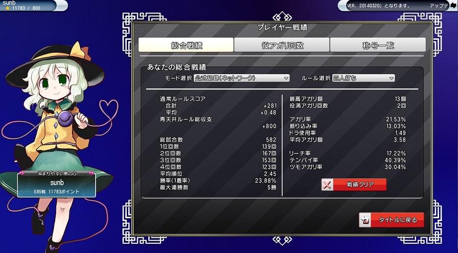 blog-senseki 2014321