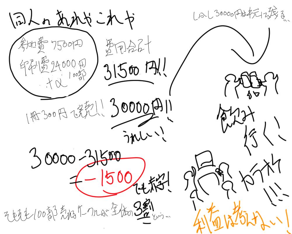 blog-dojinarekore.jpg