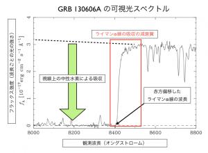 GRB 130606A