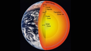 cross section of the Earth's interior