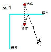 kagami3.jpg