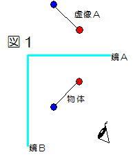 kagami6.jpg