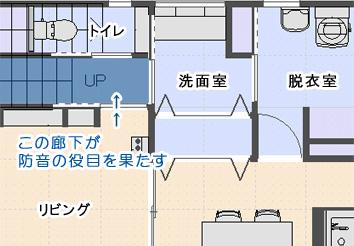 廊下 = 防音