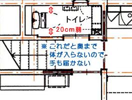トイレと壁の隙間