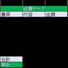 5 21 経費
