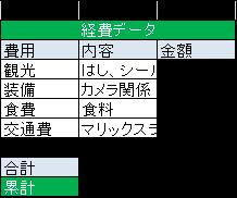 5 31 経費