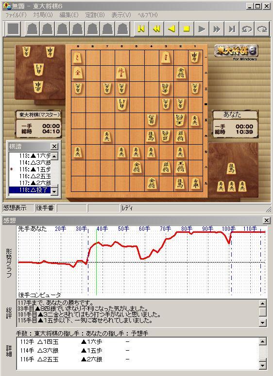 東大将棋6投了図