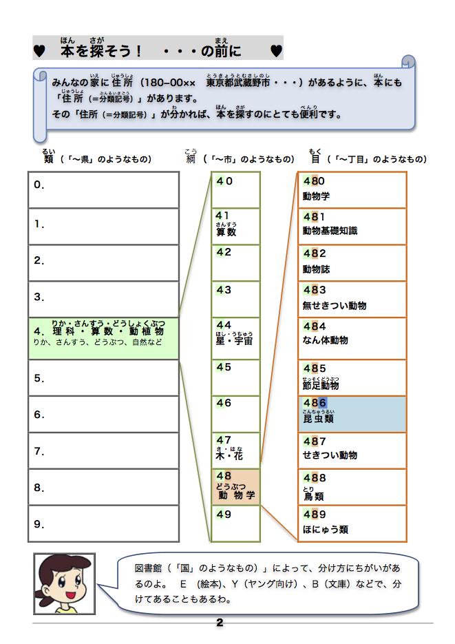 H25-11(3-16)焼き芋パンフp2