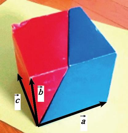 3次の行列式1