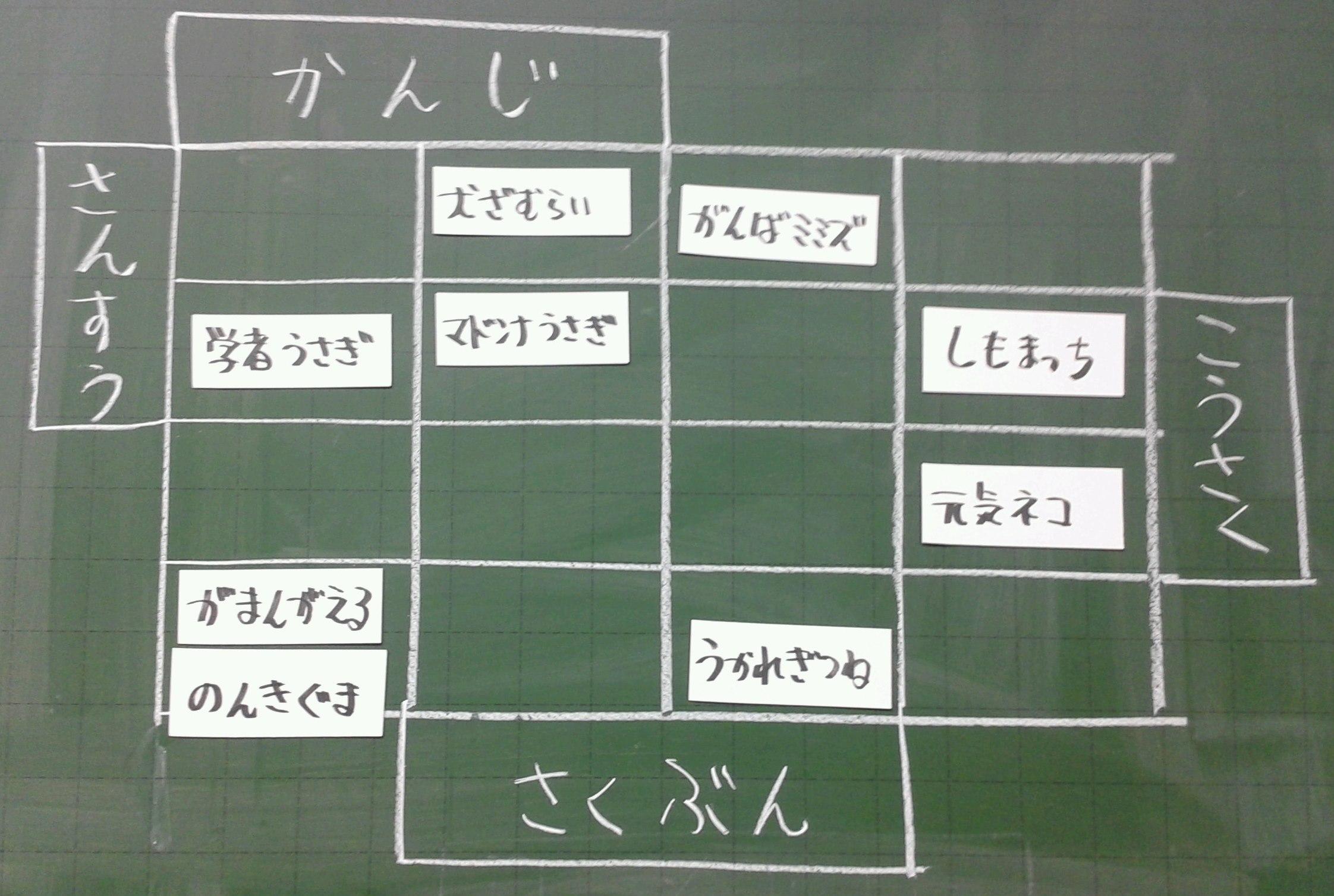 カルノー図2