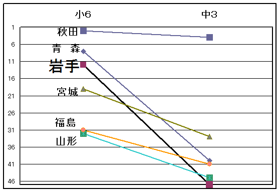 gakutyo3.png
