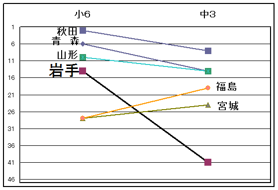 gakutyo4.png