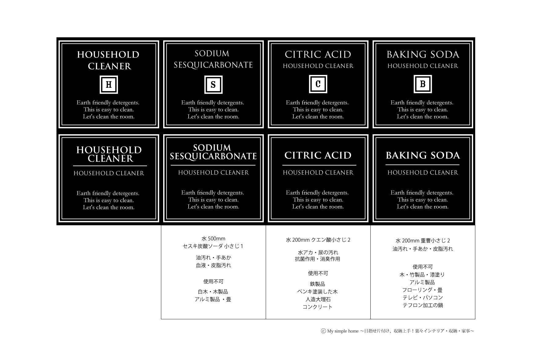 ラベル - Label - JapaneseClass.jp