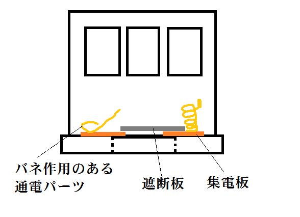 京急600形スイッチ機構
