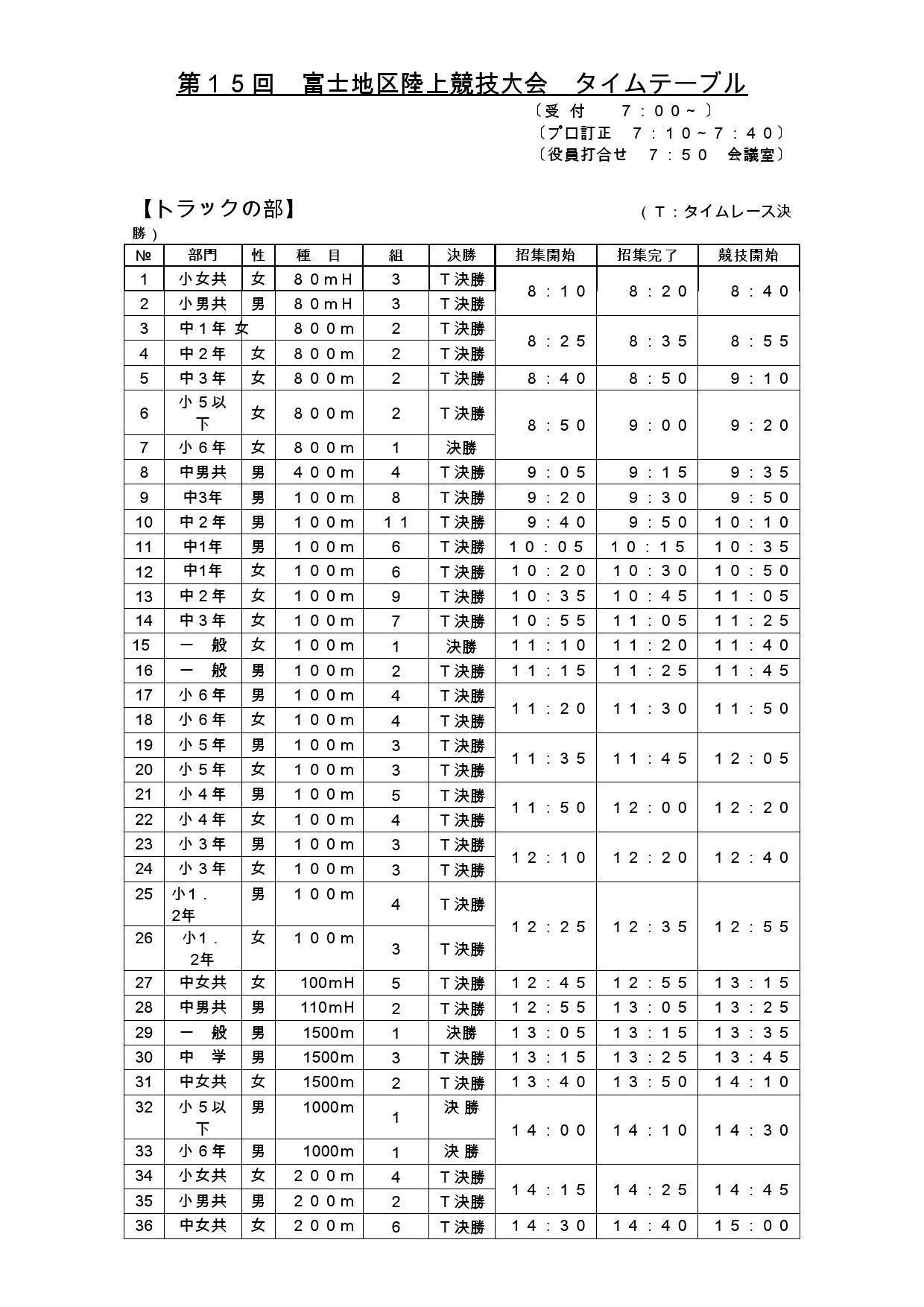 fujitiku TT0001