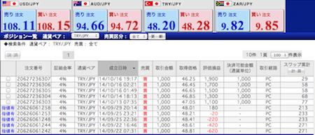トルコリラ円ポジション 2014:10:23