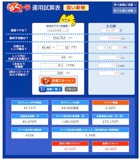 トルコリラ運用試算表 2014:10:23