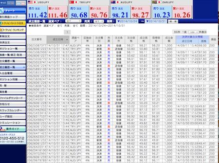 トラリピ結果 2014:10:31