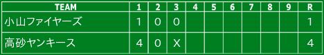強化試合2