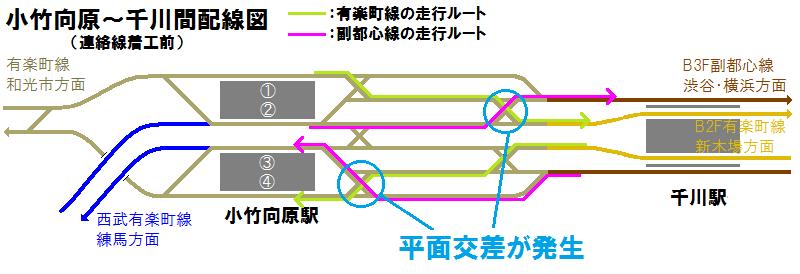 小竹向原駅東側の有楽町線と副都心線の平面交差のイメージ