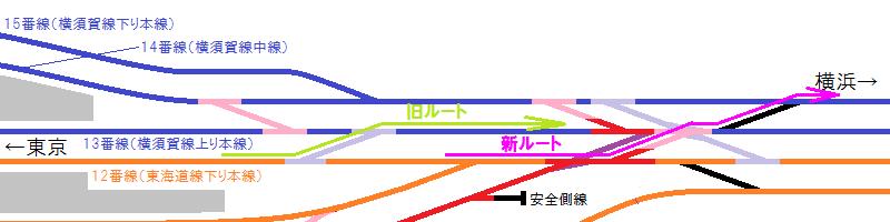 東海道線下り12番線から横須賀線横浜方面へ進出する場合の新旧ルート図