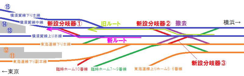 横須賀線横浜方面から品川駅14番線に進入する際の新旧ルート比較図。新ルートでは下り本線を経由せず14番線に進入可能になった。