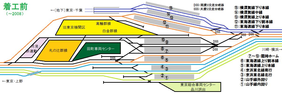 着工前の品川駅・車両基地の配線図
