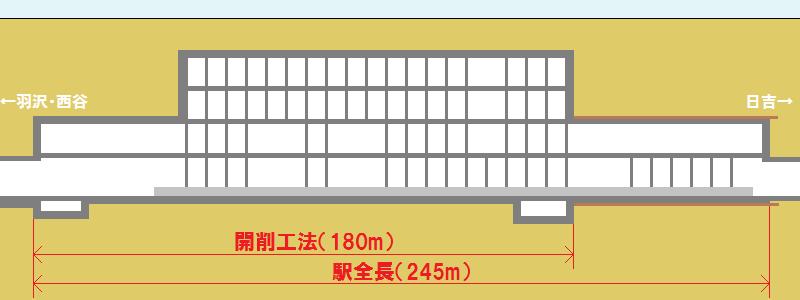 新綱島駅の断面図