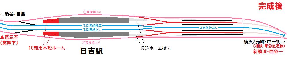 直通線開通後の配線図(下)
